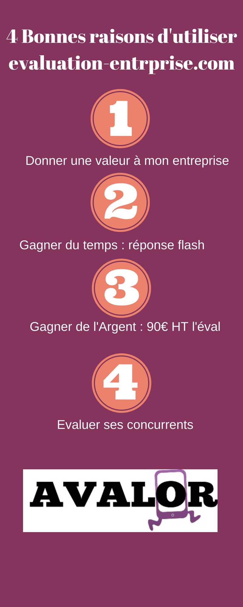 Pourquoi utiliser AVALOR? Evaluation flash d'entreprise pour 90 euros HT